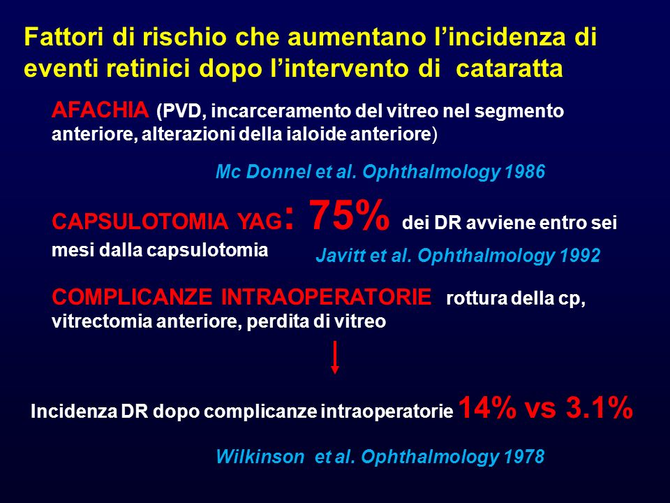 Fattori di rischio che aumentano lincidenza di eventi retinici dopo lintervento di cataratta AFACHIA (PVD, incarceramento del vitreo nel segmento ante