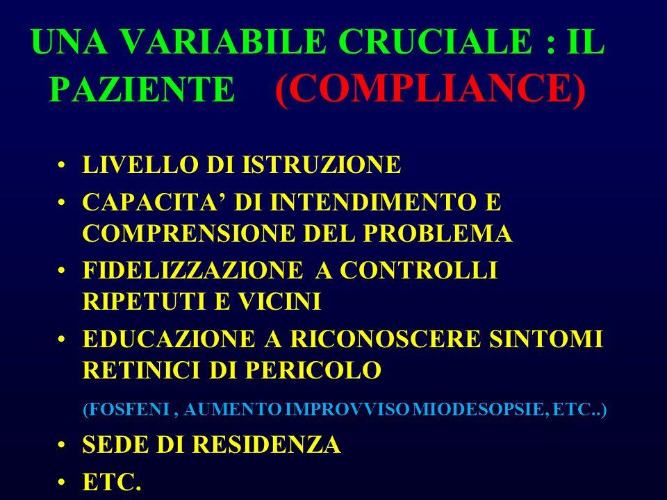 UNA VARIABILE CRUCIALE : IL PAZIENTE (COMPLIANCE) LIVELLO DI ISTRUZIONE CAPACITA DI INTENDIMENTO E COMPRENSIONE DEL PROBLEMA FIDELIZZAZIONE A CONTROLL