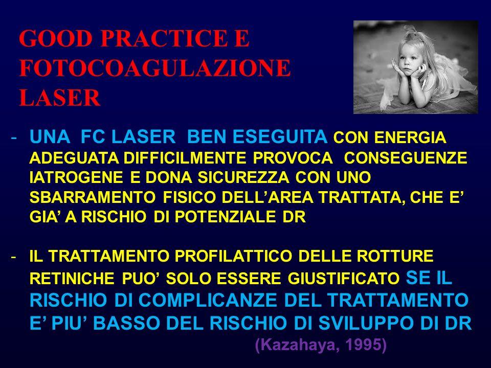 GOOD PRACTICE E FOTOCOAGULAZIONE LASER -UNA FC LASER BEN ESEGUITA CON ENERGIA ADEGUATA DIFFICILMENTE PROVOCA CONSEGUENZE IATROGENE E DONA SICUREZZA CO