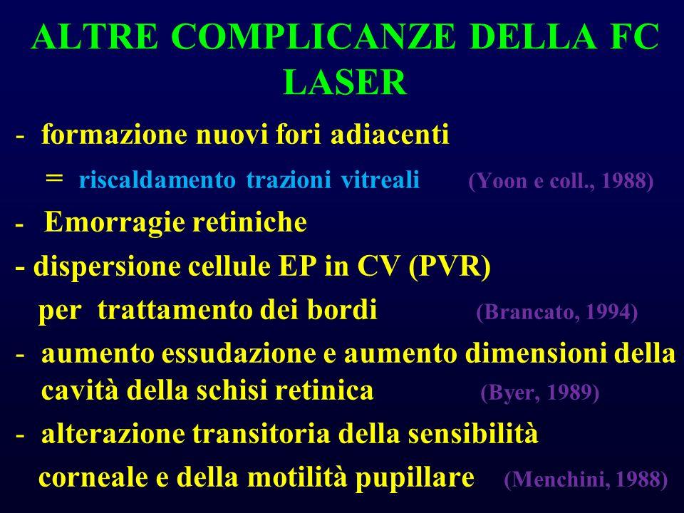 ALTRE COMPLICANZE DELLA FC LASER -formazione nuovi fori adiacenti = riscaldamento trazioni vitreali (Yoon e coll., 1988) - Emorragie retiniche - dispe