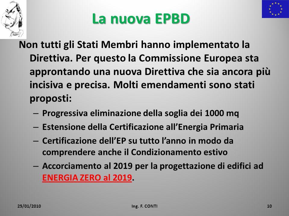 La nuova EPBD Non tutti gli Stati Membri hanno implementato la Direttiva. Per questo la Commissione Europea sta approntando una nuova Direttiva che si