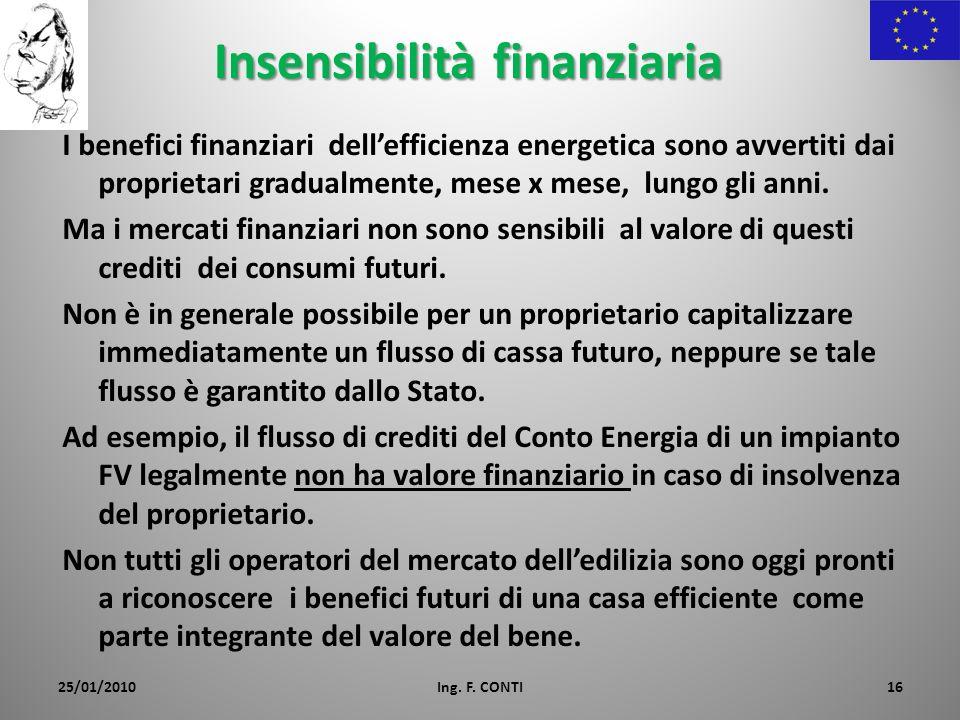 Insensibilità finanziaria I benefici finanziari dellefficienza energetica sono avvertiti dai proprietari gradualmente, mese x mese, lungo gli anni. Ma