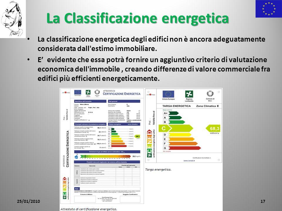 La Classificazione energetica La classificazione energetica degli edifici non è ancora adeguatamente considerata dall estimo immobiliare.