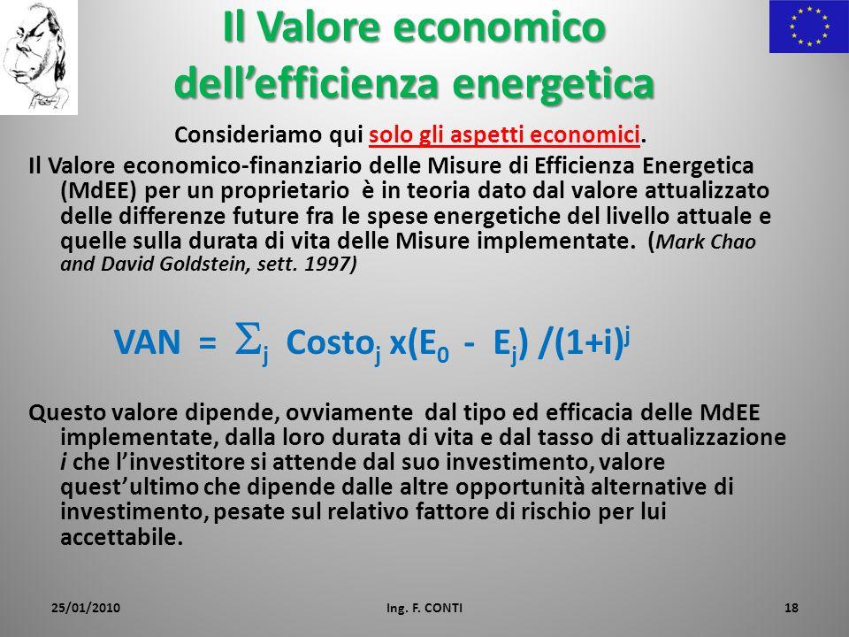 Il Valore economico dellefficienza energetica Consideriamo qui solo gli aspetti economici. Il Valore economico-finanziario delle Misure di Efficienza
