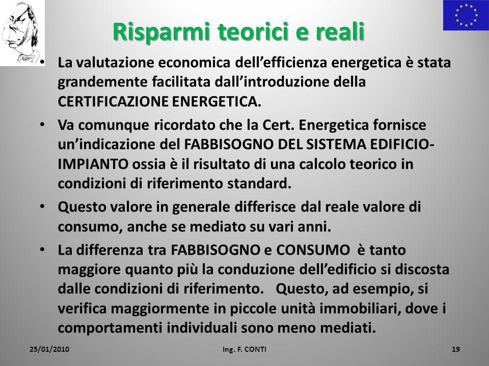 Risparmi teorici e reali La valutazione economica dellefficienza energetica è stata grandemente facilitata dallintroduzione della CERTIFICAZIONE ENERG