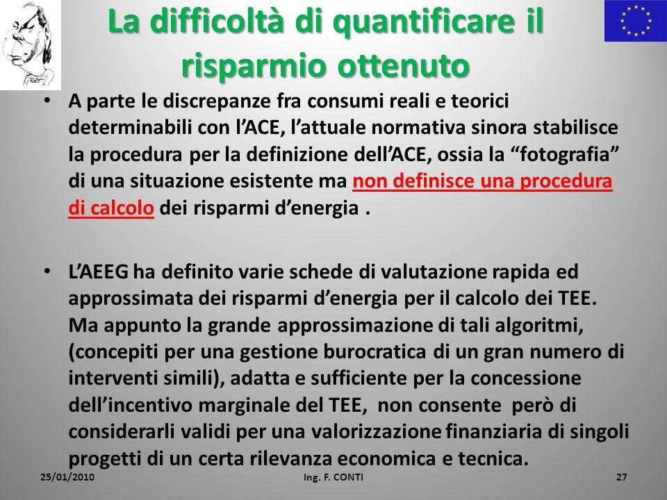 La difficoltà di quantificare il risparmio ottenuto A parte le discrepanze fra consumi reali e teorici determinabili con lACE, lattuale normativa sino