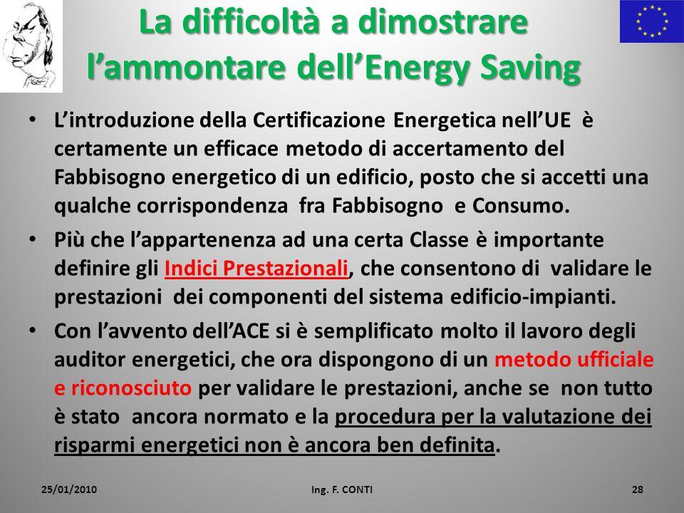 La difficoltà a dimostrare lammontare dellEnergy Saving Lintroduzione della Certificazione Energetica nellUE è certamente un efficace metodo di accert
