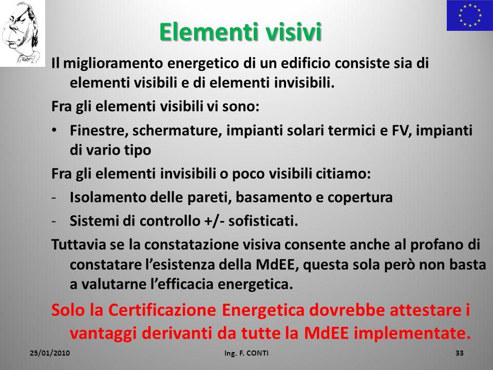 Elementi visivi Il miglioramento energetico di un edificio consiste sia di elementi visibili e di elementi invisibili. Fra gli elementi visibili vi so
