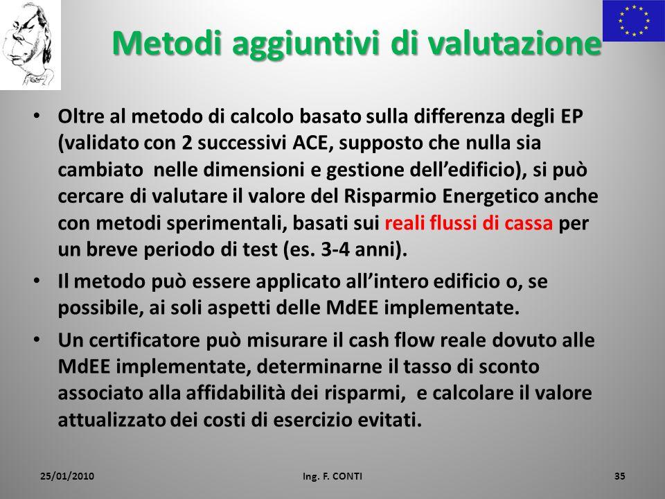 Metodi aggiuntivi di valutazione Oltre al metodo di calcolo basato sulla differenza degli EP (validato con 2 successivi ACE, supposto che nulla sia ca