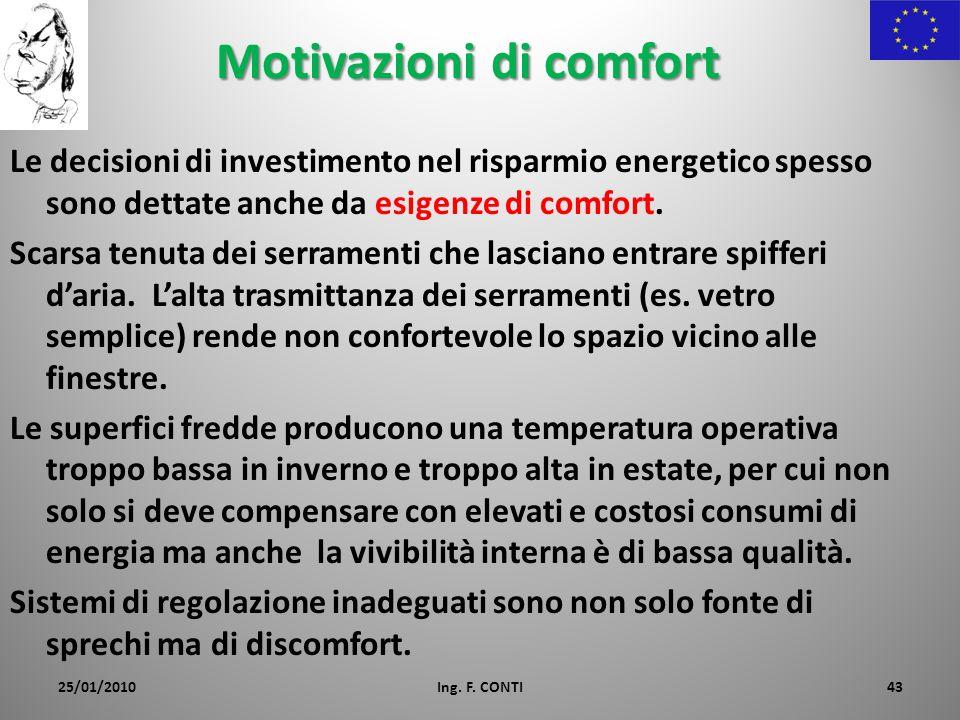 Motivazioni di comfort Le decisioni di investimento nel risparmio energetico spesso sono dettate anche da esigenze di comfort.