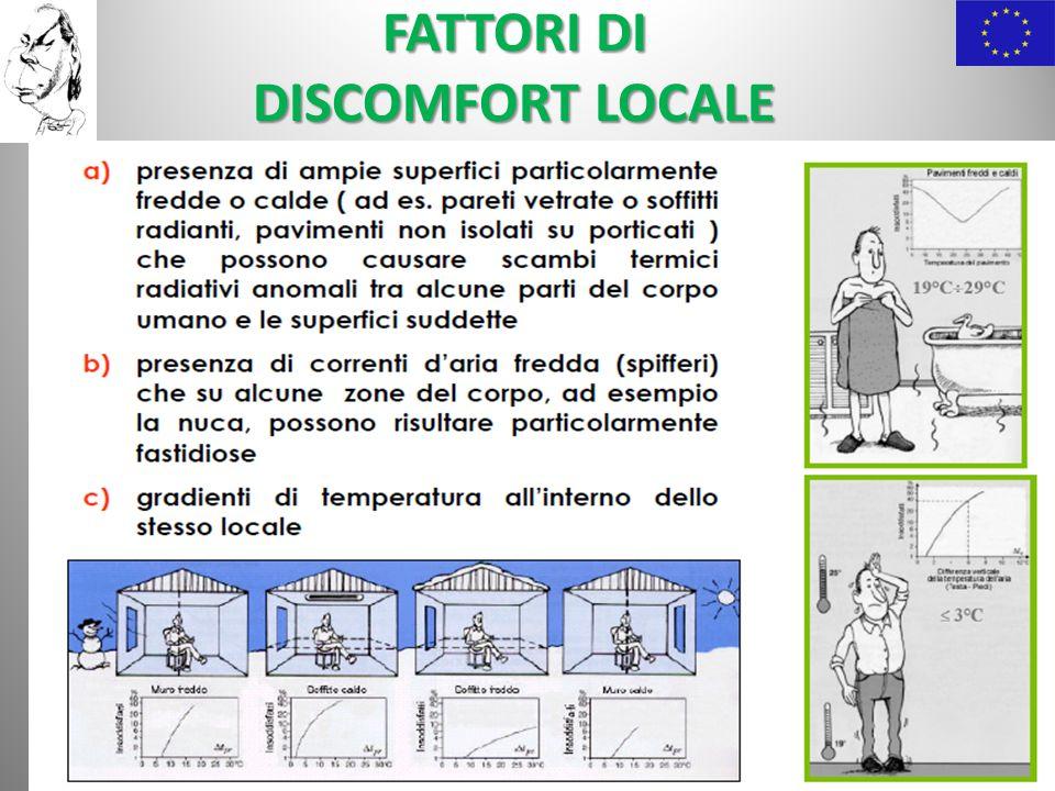 FATTORI DI DISCOMFORT LOCALE 25/01/2010Ing. F. CONTI44