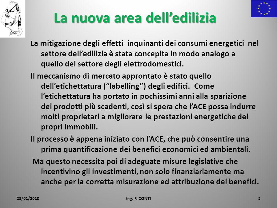 La nuova area delledilizia La mitigazione degli effetti inquinanti dei consumi energetici nel settore delledilizia è stata concepita in modo analogo a