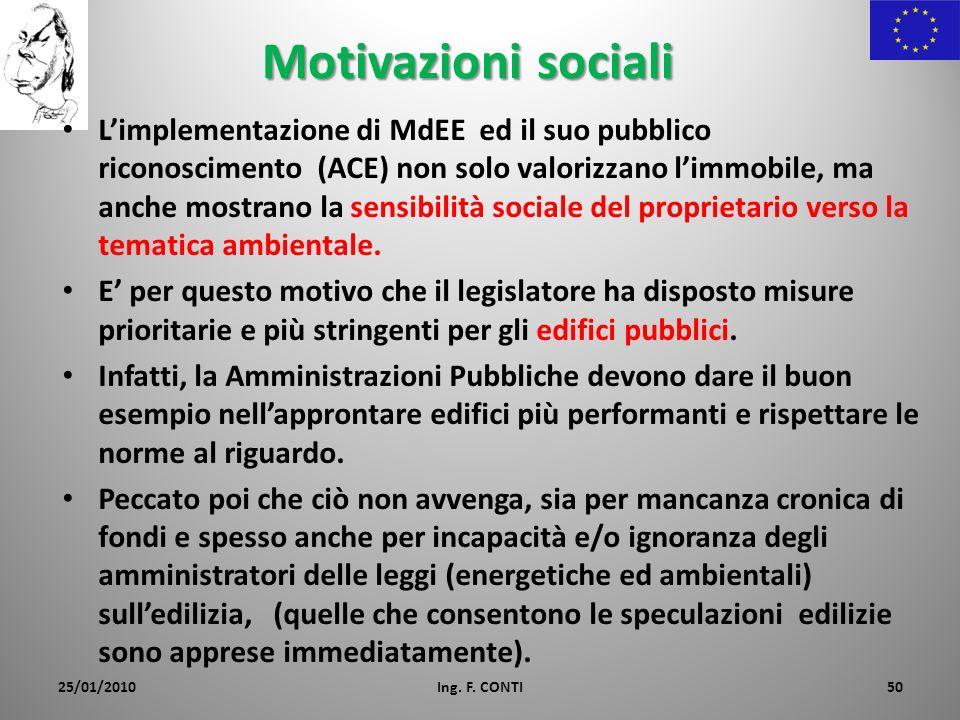 Motivazioni sociali Limplementazione di MdEE ed il suo pubblico riconoscimento (ACE) non solo valorizzano limmobile, ma anche mostrano la sensibilità sociale del proprietario verso la tematica ambientale.