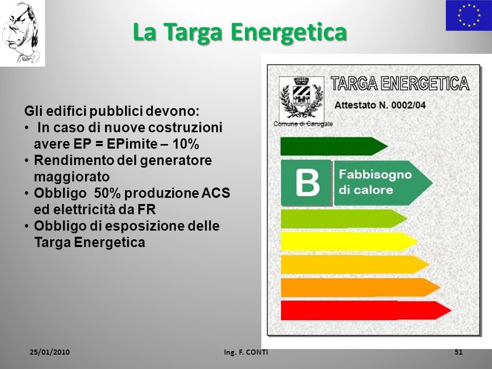 La Targa Energetica 25/01/2010Ing. F. CONTI51 Gli edifici pubblici devono: In caso di nuove costruzioni avere EP = EPimite – 10% Rendimento del genera