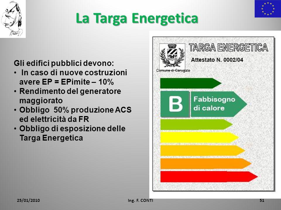 La Targa Energetica 25/01/2010Ing. F.
