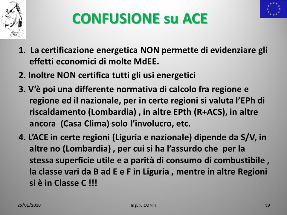 CONFUSIONE su ACE 1. La certificazione energetica NON permette di evidenziare gli effetti economici di molte MdEE. 2. Inoltre NON certifica tutti gli