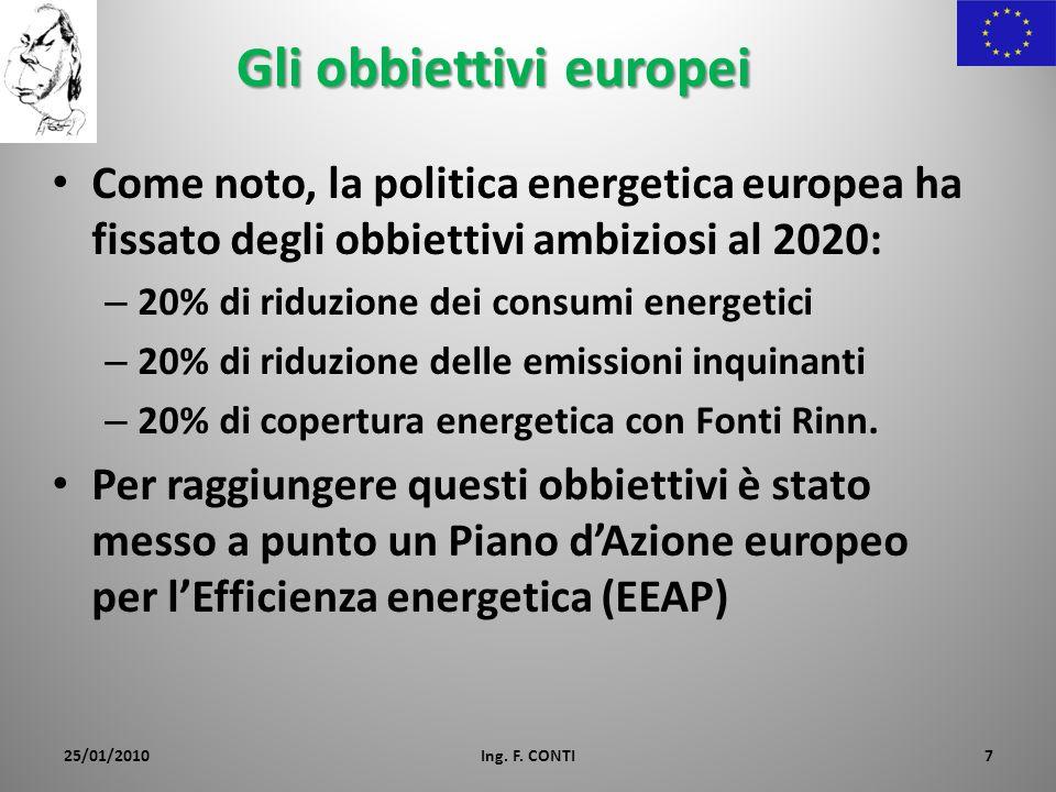 Gli obbiettivi europei Come noto, la politica energetica europea ha fissato degli obbiettivi ambiziosi al 2020: – 20% di riduzione dei consumi energet