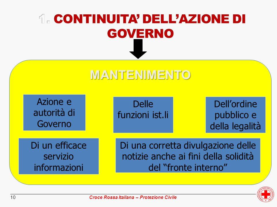 ________________________________________________________________________________________________ Croce Rossa Italiana – Protezione Civile 10 MANTENIME