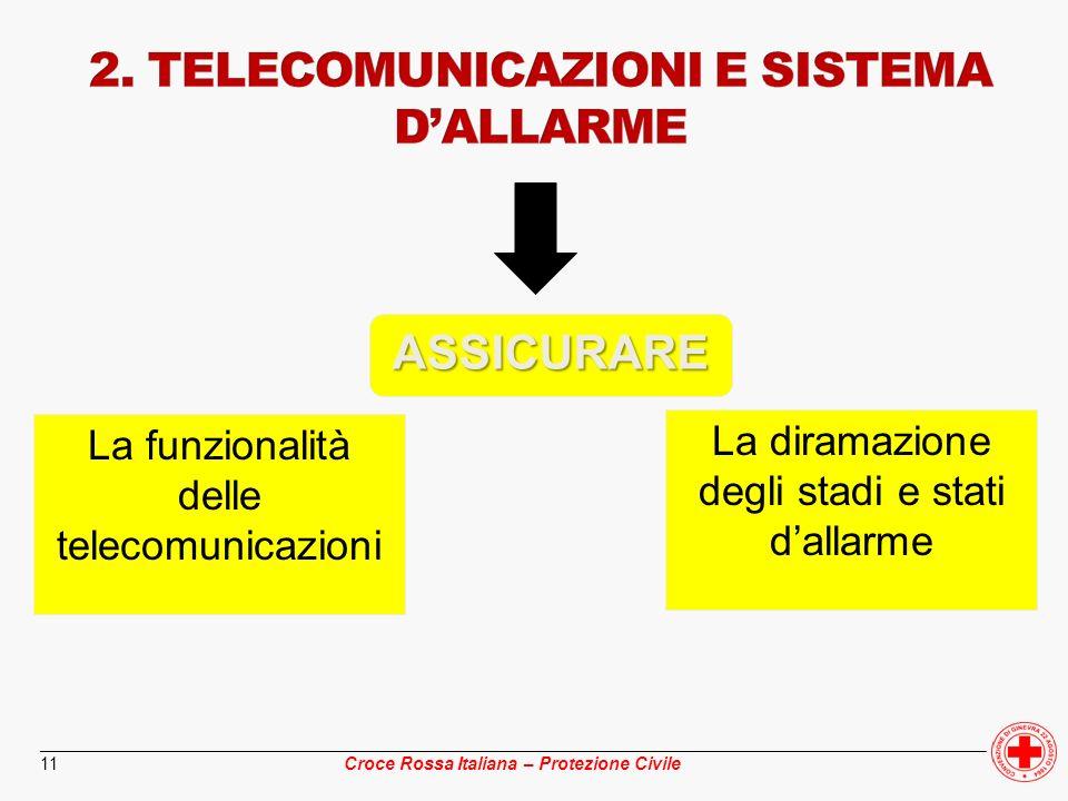 ________________________________________________________________________________________________ Croce Rossa Italiana – Protezione Civile 11 ASSICURAR