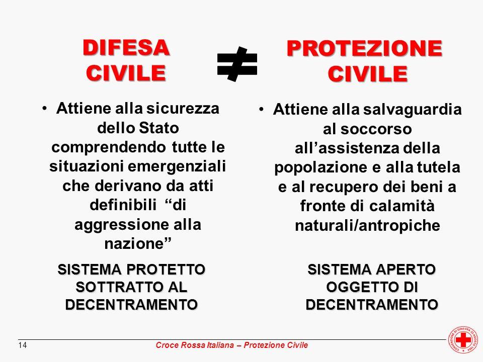 ________________________________________________________________________________________________ Croce Rossa Italiana – Protezione Civile 14 DIFESACIV