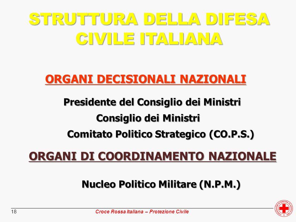 ________________________________________________________________________________________________ Croce Rossa Italiana – Protezione Civile 18 ORGANI DE
