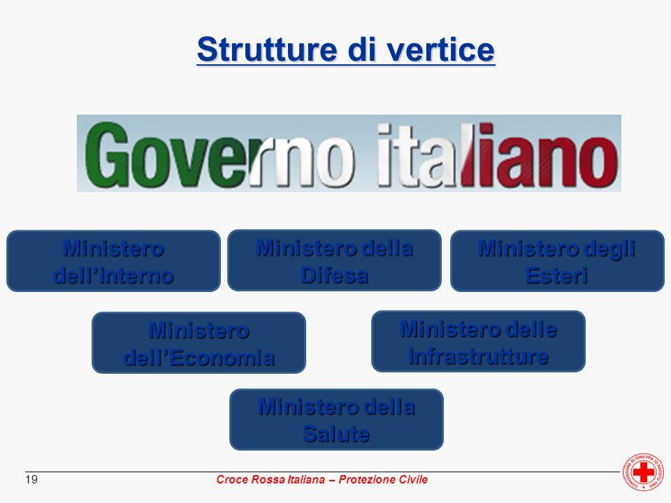 ________________________________________________________________________________________________ Croce Rossa Italiana – Protezione Civile 19 Ministero