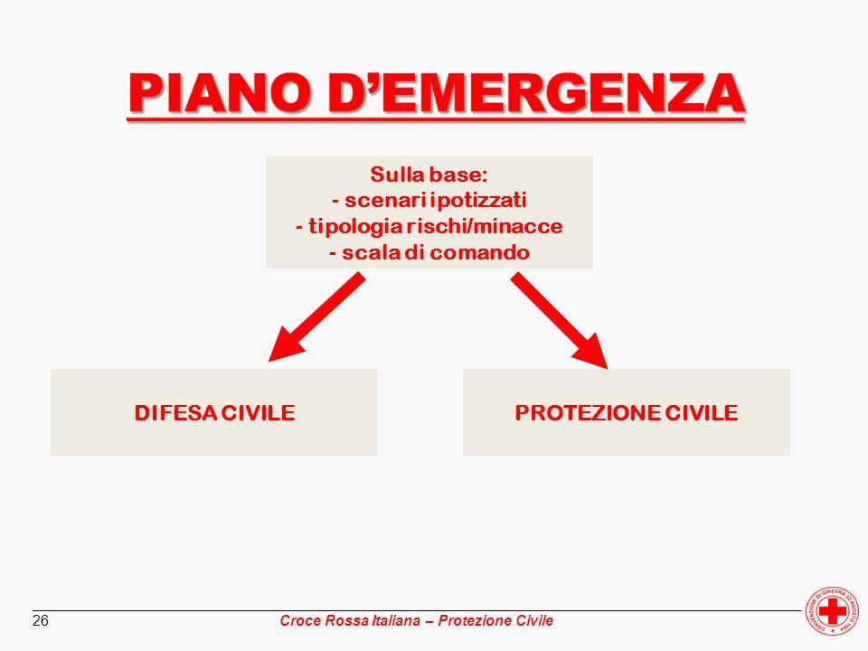 ________________________________________________________________________________________________ Croce Rossa Italiana – Protezione Civile 26 Sulla bas