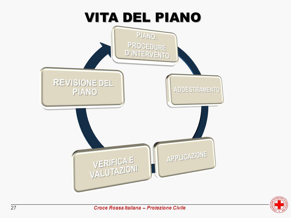 ________________________________________________________________________________________________ Croce Rossa Italiana – Protezione Civile 27 VITA DEL
