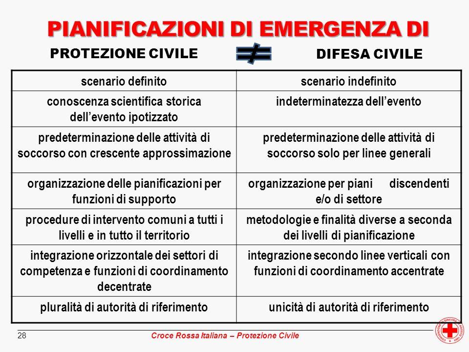 ________________________________________________________________________________________________ Croce Rossa Italiana – Protezione Civile 28 scenario