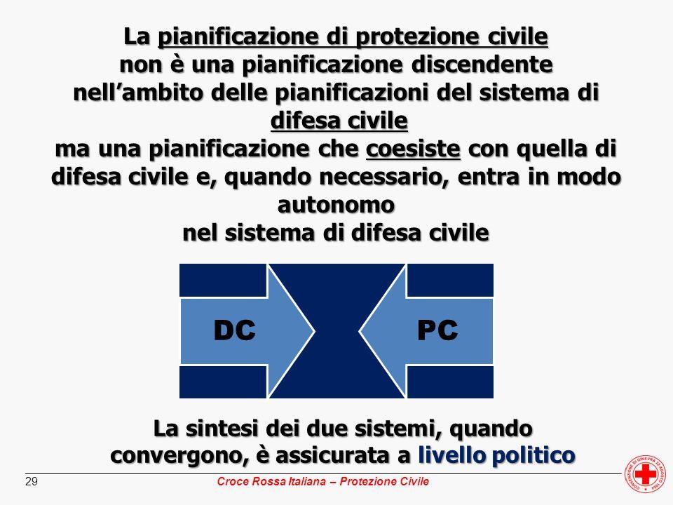 ________________________________________________________________________________________________ Croce Rossa Italiana – Protezione Civile 29 La pianif