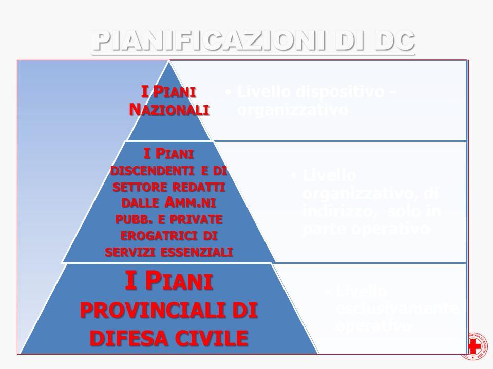 ________________________________________________________________________________________________ Croce Rossa Italiana – Protezione Civile 30 Livello d