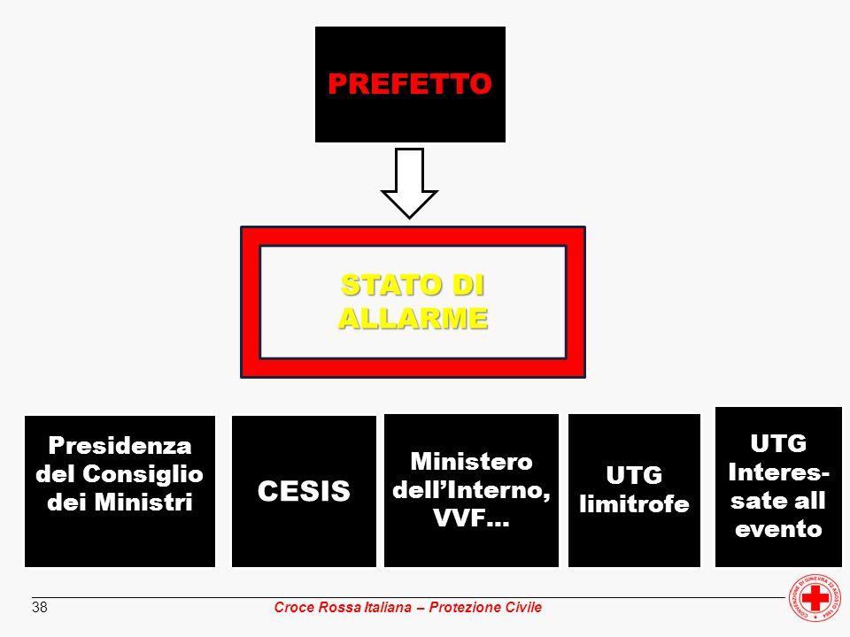 ________________________________________________________________________________________________ Croce Rossa Italiana – Protezione Civile 38 PREFETTO