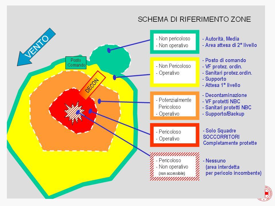 ________________________________________________________________________________________________ Croce Rossa Italiana – Protezione Civile 41