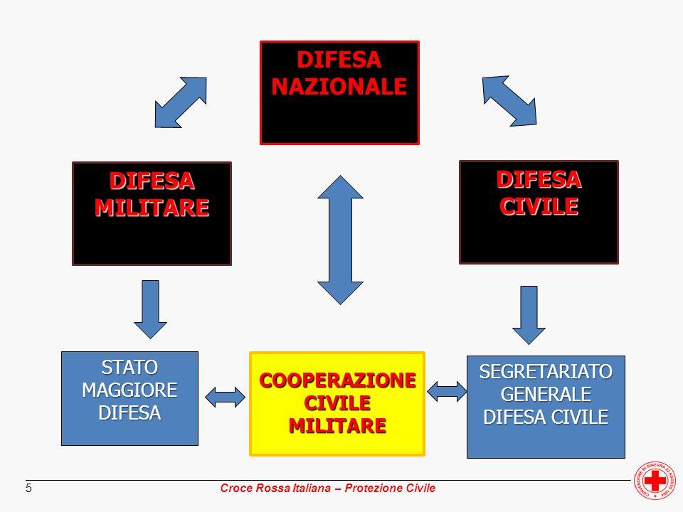 ________________________________________________________________________________________________ Croce Rossa Italiana – Protezione Civile 26 Sulla base: - scenari ipotizzati - tipologia rischi/minacce - scala di comando DIFESA CIVILEPROTEZIONE CIVILE
