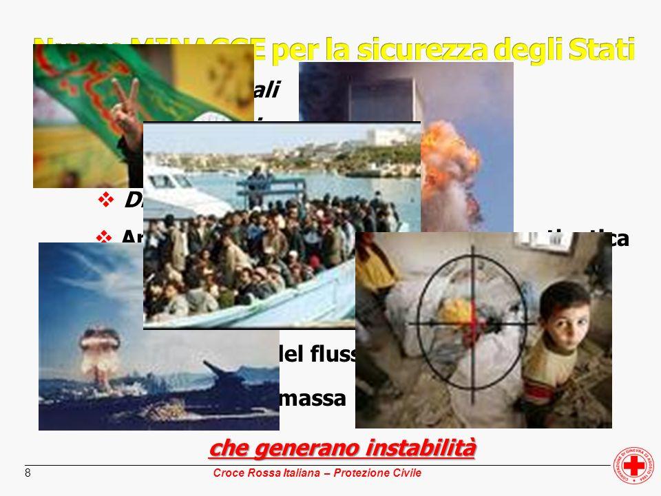 ________________________________________________________________________________________________ Croce Rossa Italiana – Protezione Civile 29 La pianificazione di protezione civile non è una pianificazione discendente nellambito delle pianificazioni del sistema di difesa civile difesa civile ma una pianificazione che coesiste con quella di difesa civile e, quando necessario, entra in modo autonomo nel sistema di difesa civile La sintesi dei due sistemi, quando convergono, è assicurata a livello politico DCPC