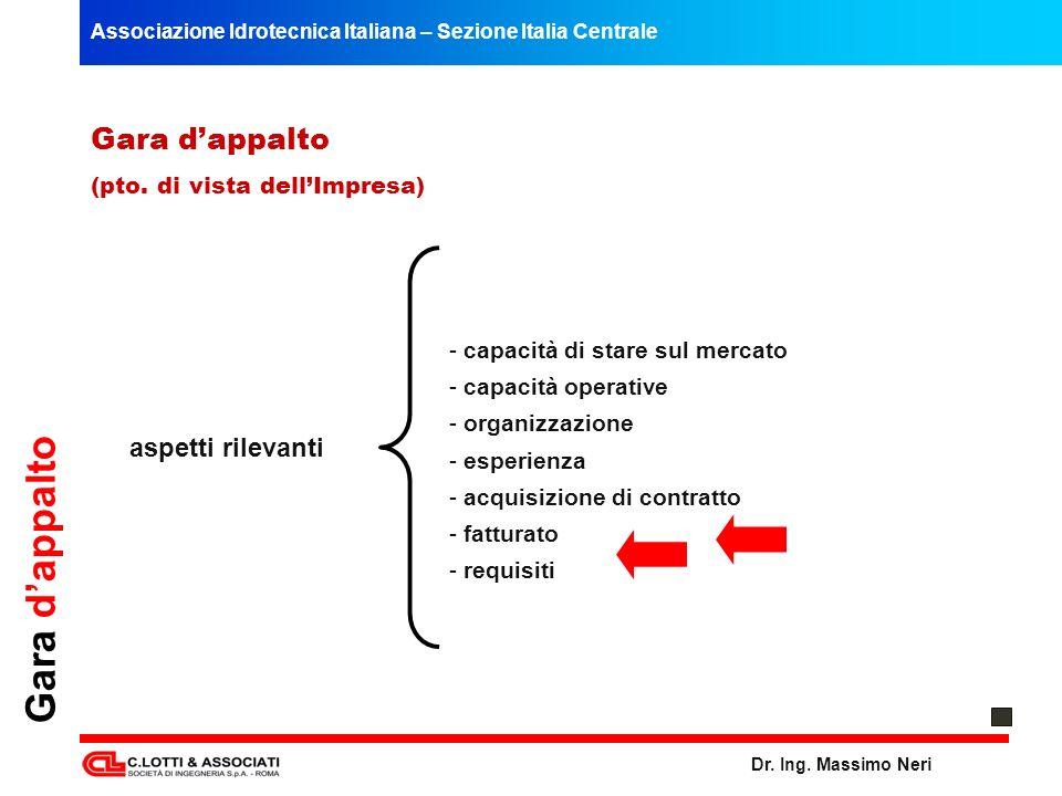 Associazione Idrotecnica Italiana – Sezione Italia Centrale Dr. Ing. Massimo Neri Gara dappalto (pto. di vista dellImpresa) - capacità di stare sul me