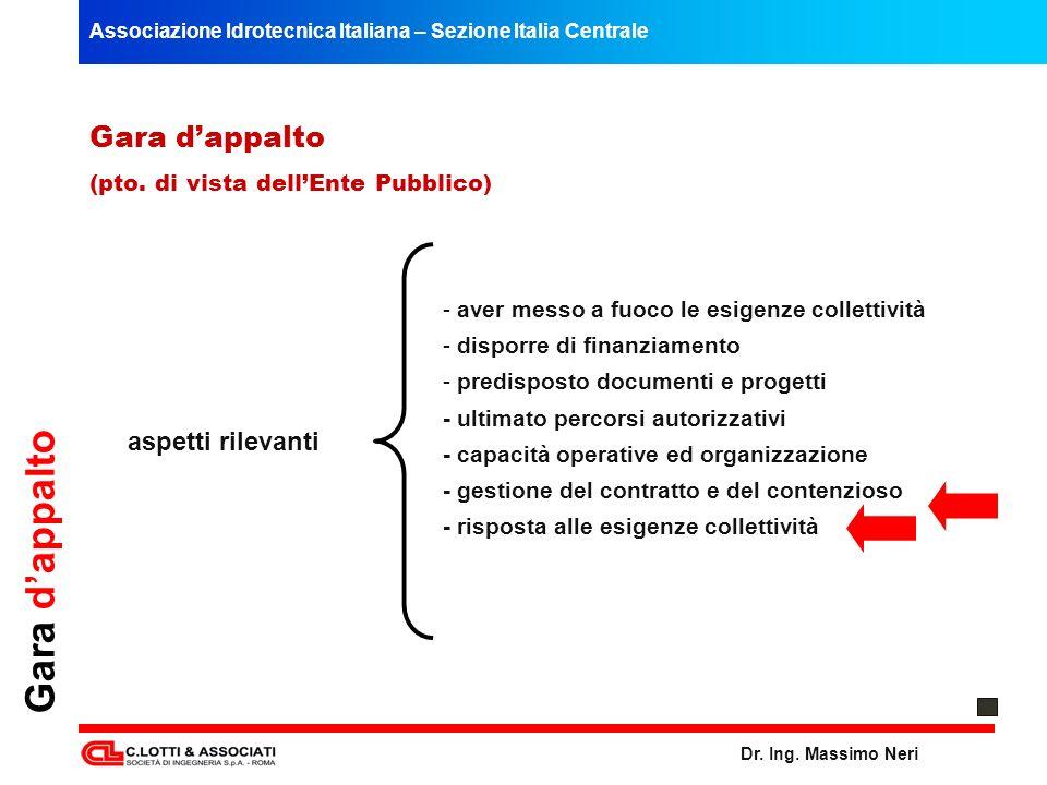 Associazione Idrotecnica Italiana – Sezione Italia Centrale Dr. Ing. Massimo Neri Gara dappalto (pto. di vista dellEnte Pubblico) - aver messo a fuoco