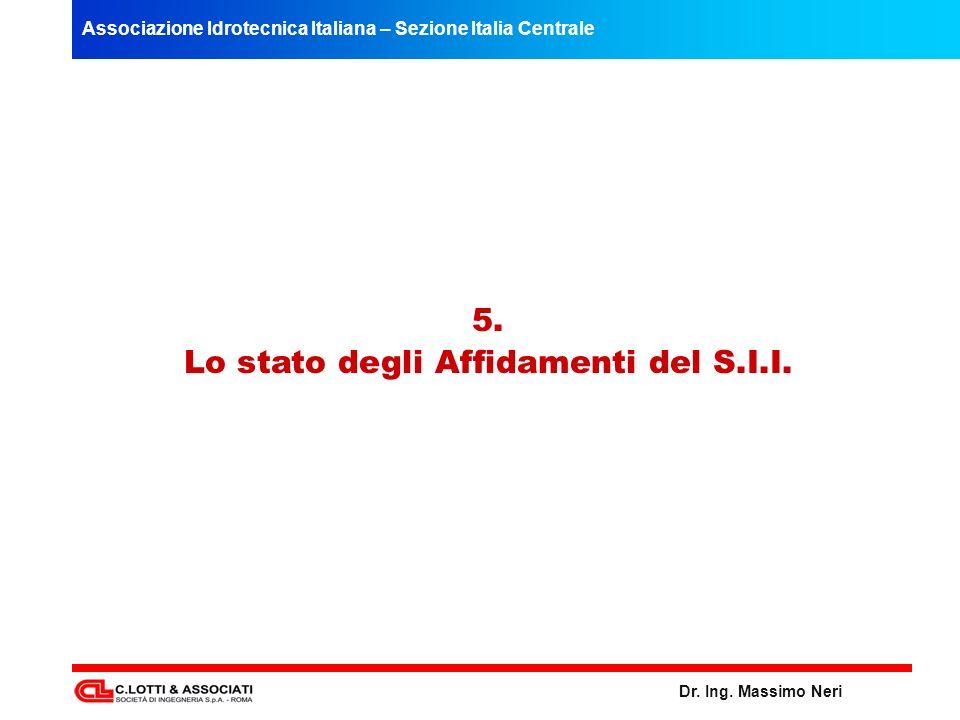 Associazione Idrotecnica Italiana – Sezione Italia Centrale Dr. Ing. Massimo Neri 5. Lo stato degli Affidamenti del S.I.I.