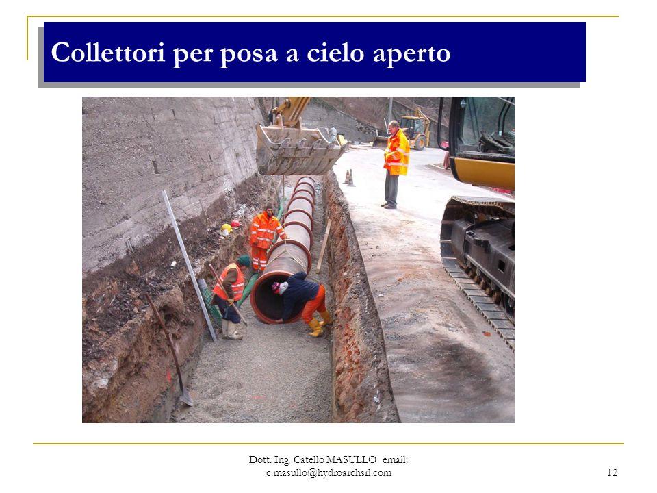 Dott. Ing. Catello MASULLO email: c.masullo@hydroarchsrl.com 12 Collettori per posa a cielo aperto