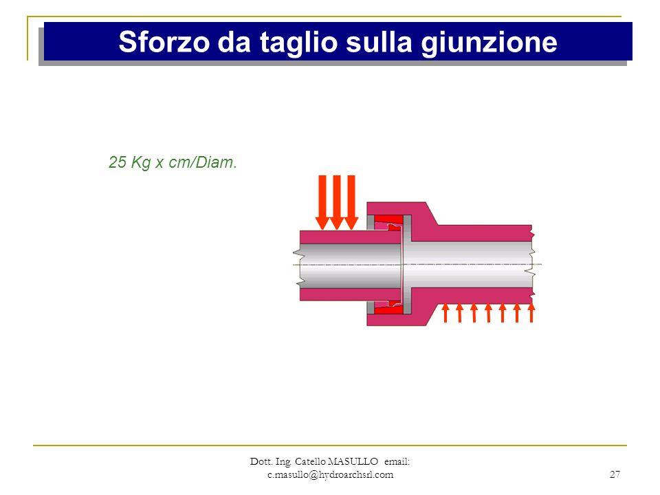 Dott.Ing. Catello MASULLO email: c.masullo@hydroarchsrl.com 27 25 Kg x cm/Diam.