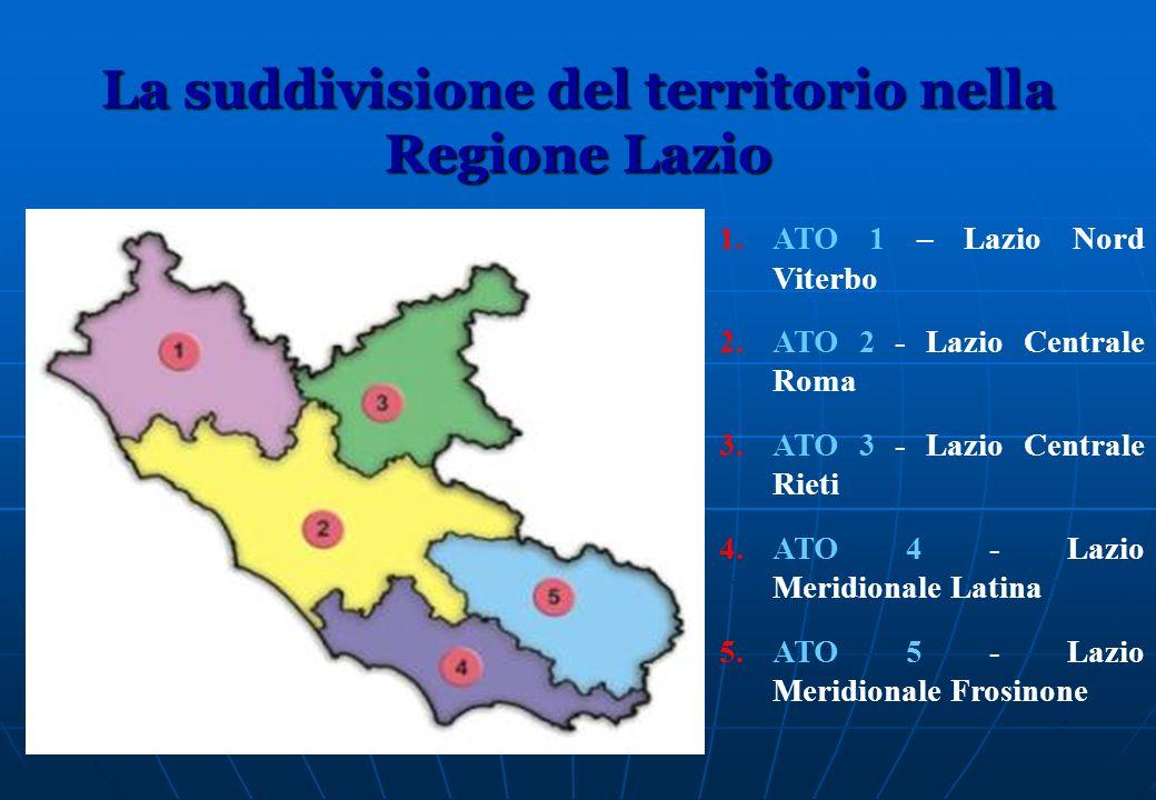 La suddivisione del territorio nella Regione Lazio 1.ATO 1 – Lazio Nord Viterbo 2.ATO 2 - Lazio Centrale Roma 3.ATO 3 - Lazio Centrale Rieti 4.ATO 4 -