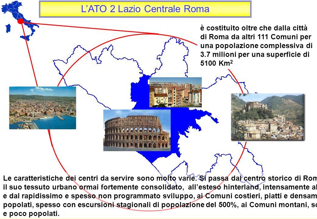 LATO 2 Lazio Centrale Roma è costituito oltre che dalla città di Roma da altri 111 Comuni per una popolazione complessiva di 3.7 milioni per una super