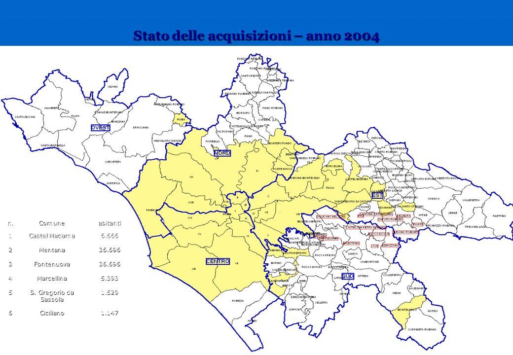 Stato delle acquisizioni – anno 2004 n.Comuneabitanti1 Castel Madama 6.666 2Mentana36.696 3Fontenuova36.696 4Marcellina5.393 5 S. Gregorio da Sassola