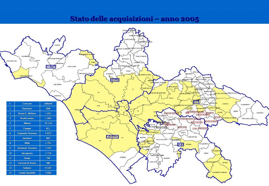 Stato delle acquisizioni – anno 2005 n.Comuneabitanti1Pisoniano838 2 Rocca S. Stefano 1.021 3 Monte Lanico 1.904 4Albano34.144 5Casape811 6 Carpineto