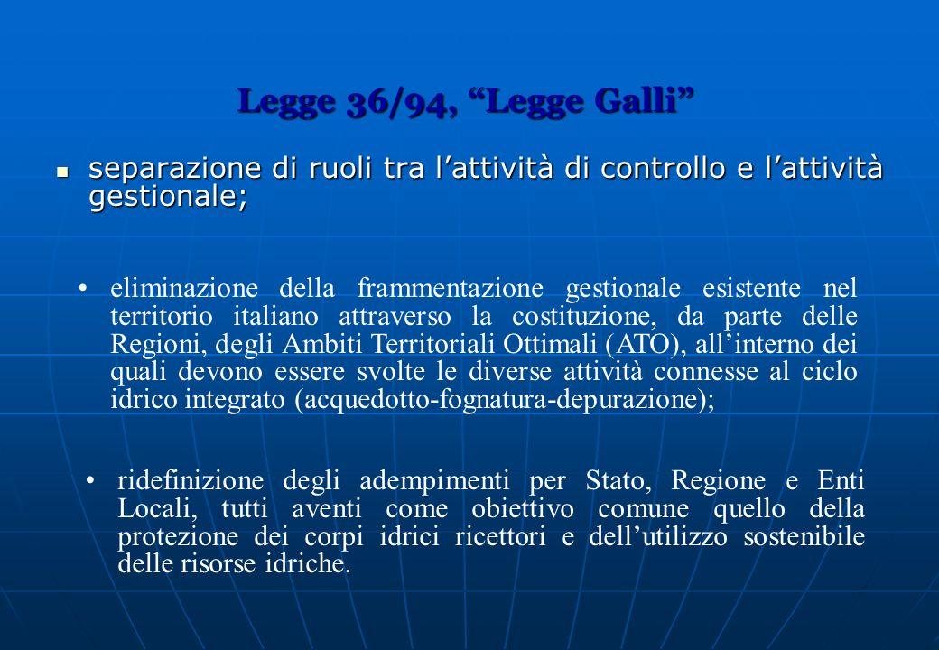 Legge 36/94, Legge Galli separazione di ruoli tra lattività di controllo e lattività gestionale; separazione di ruoli tra lattività di controllo e lat