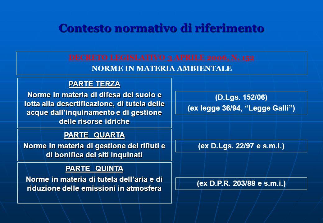 Contesto normativo di riferimento DECRETO LEGISLATIVO 3 APRILE 2006, N. 152 NORME IN MATERIA AMBIENTALE PARTE TERZA Norme in materia di difesa del suo