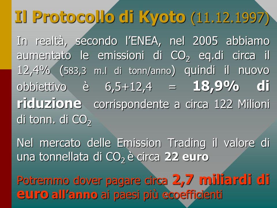 10 Il Protocollo di Kyoto (11.12.1997) In realtà, secondo lENEA, nel 2005 abbiamo aumentato le emissioni di CO 2 eq.di circa il 12,4% ( 583,3 m.l di t