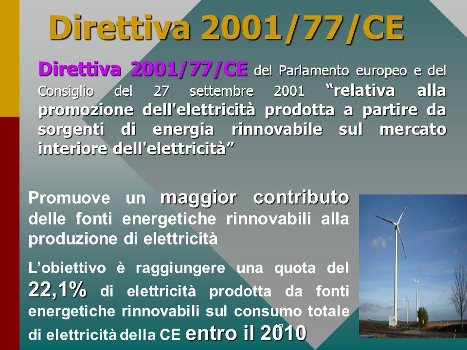12 Direttiva 2001/77/CE Direttiva 2001/77/CE del Parlamento europeo e del Consiglio del 27 settembre 2001 relativa alla promozione dell'elettricità pr