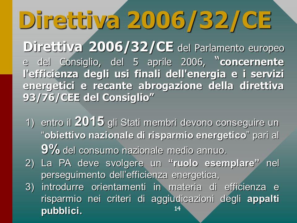 14 Direttiva 2006/32/CE Direttiva 2006/32/CE del Parlamento europeo e del Consiglio, del 5 aprile 2006, concernente l'efficienza degli usi finali dell