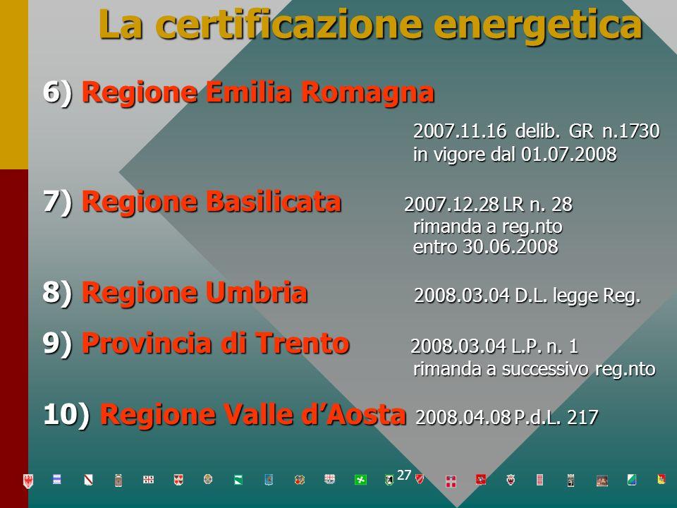 27 La certificazione energetica 6) Regione Emilia Romagna 2007.11.16 delib. GR n.1730 in vigore dal 01.07.2008 7) Regione Basilicata 2007.12.28 LR n.